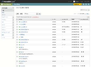 More Custom FieldsプラグインのCheckbox Groupを表示した時の標準状態